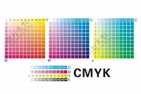 CMYK色块