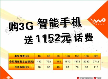 联通最新3G资费台卡