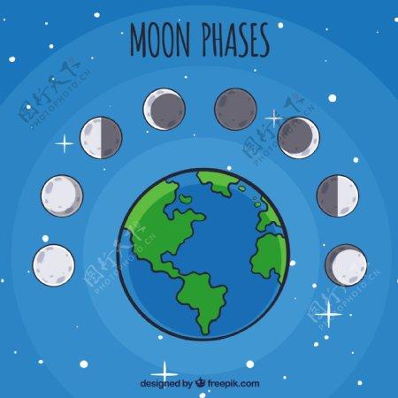 具有装饰月相的行星地球