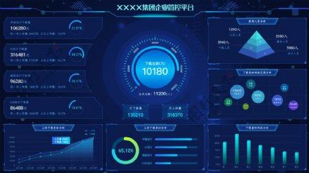 可视化数据大屏UI界面设计