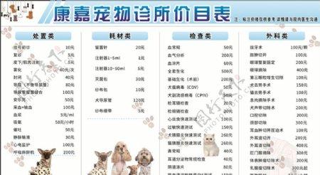 宠物诊所价目表