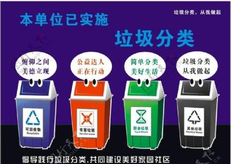 垃圾分类展板标志垃圾桶图图片