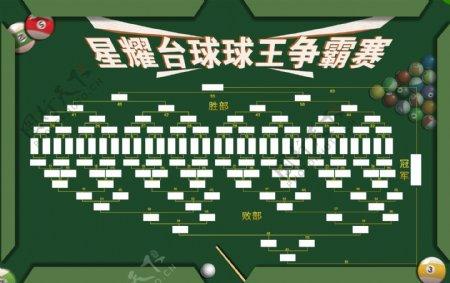 台球球王争霸赛展板素材图片