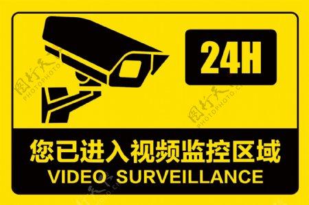 视频监控区域图片