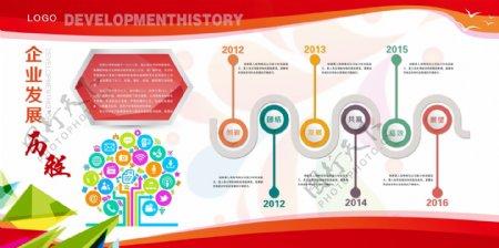 企业发展历程展板图片