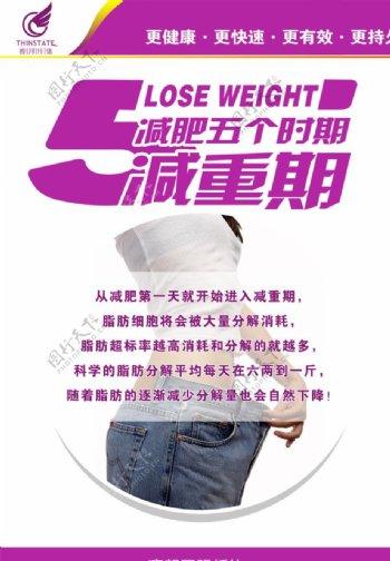 瘦邦纤体减肥五个时期减重期图片