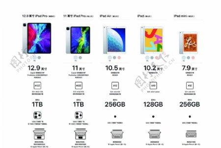 ipad机型对比图片
