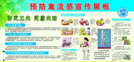 禽流感预防展板图片