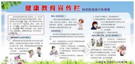 健康教育宣传栏1112月图片